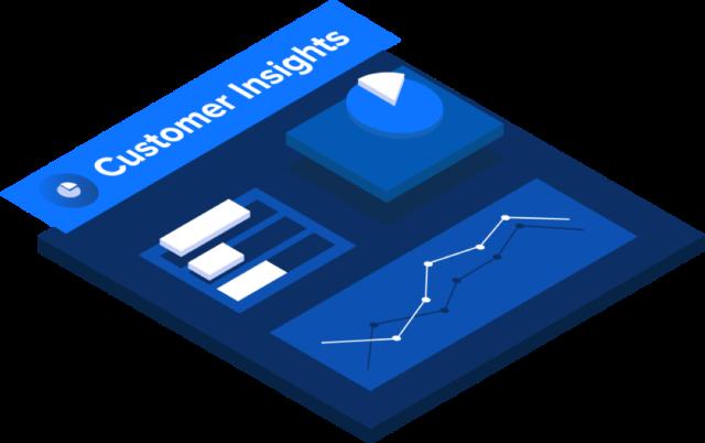 DYMATRIX Lösungen: Customer Insights