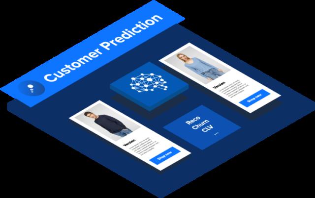 DYMATRIX Lösungen: Customer Prediction