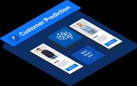 DYMATRIX Customer Prediction: Reco, Churn, CLV, uvm.